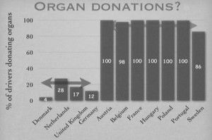 Porcentaje de donantes de órganos en Europa
